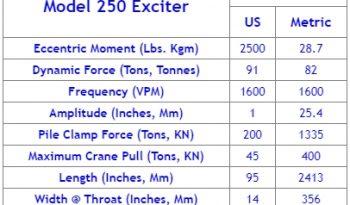 FOR RENT: HPSI 250 Vibratory Hammer full