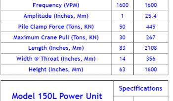 FOR RENT: HPSI 150L Vibratory Hammer full